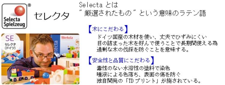 セレクタ紹介(枠なし)selecta 750